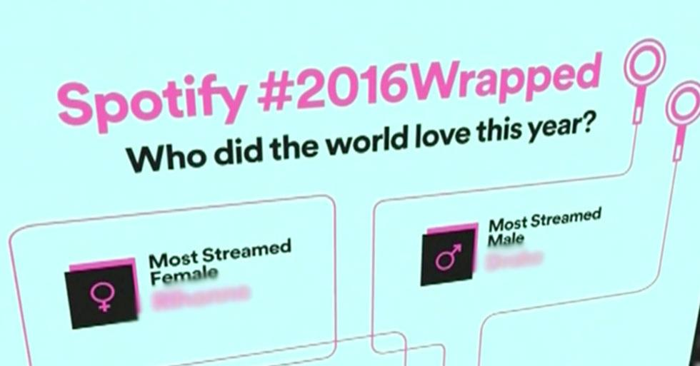 wciu the u who was the most streamed artist of 2016